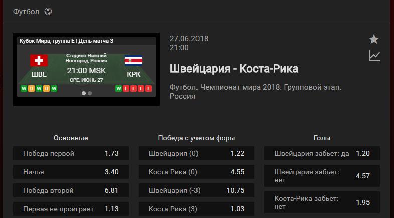 Швейцария – Коста-Рика. Прогноз матча ЧМ-2018
