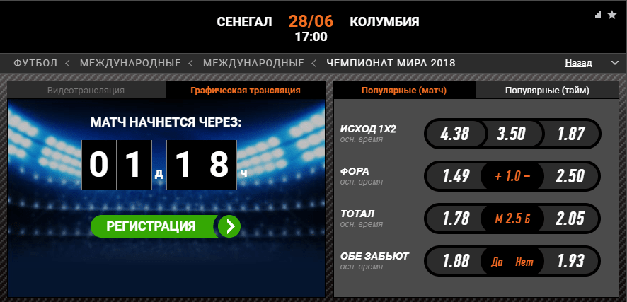 Сенегал – Колумбия. Прогноз матча ЧМ-2018