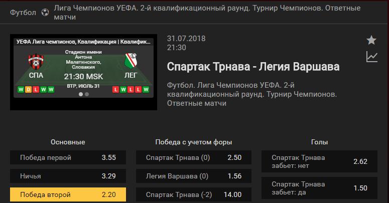 Спартак Трнава - Легия. Прогноз матча Лиги Чемпионов