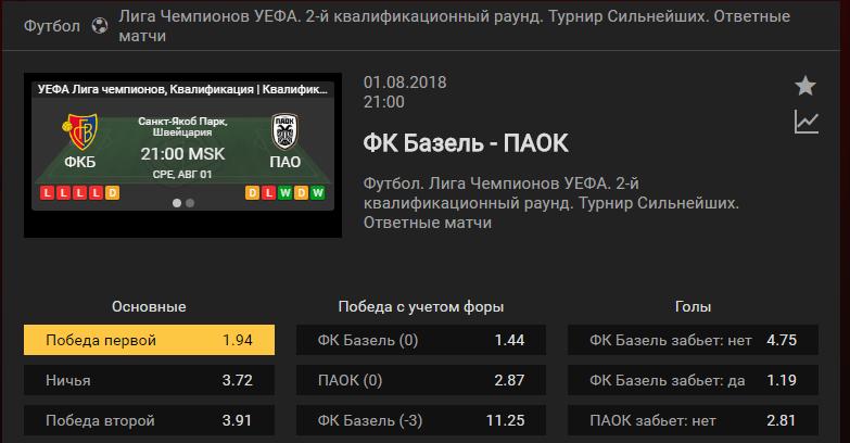 Базель - ПАОК. Прогноз матча Лиги Чемпионов