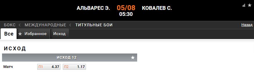 Прогноз на бой Сергей Ковалёв – Элейдер Альварес
