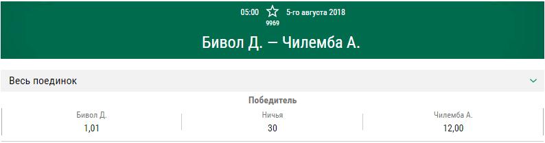 Прогноз на бой Дмитрий Бивол - Айзек Чилемба