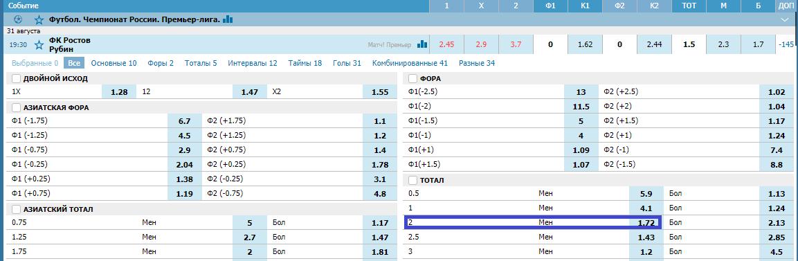 Ростов - Рубин. Прогноз матча РПЛ