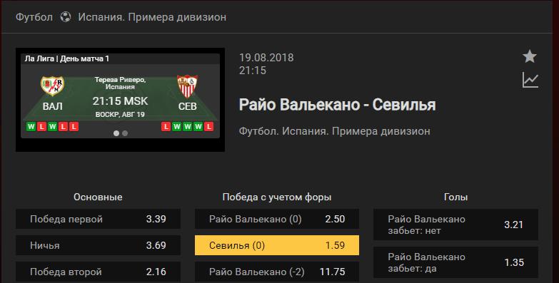 Райо Вальекано – Севилья. Прогноз матча испанской Ла Лиги