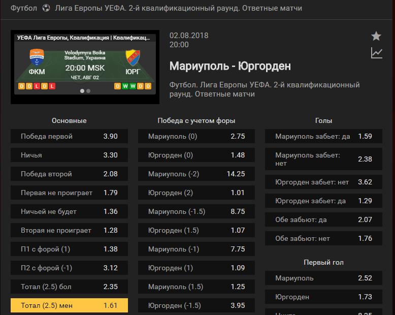Мариуполь - Юргорден. Прогноз матча Лиги Европы