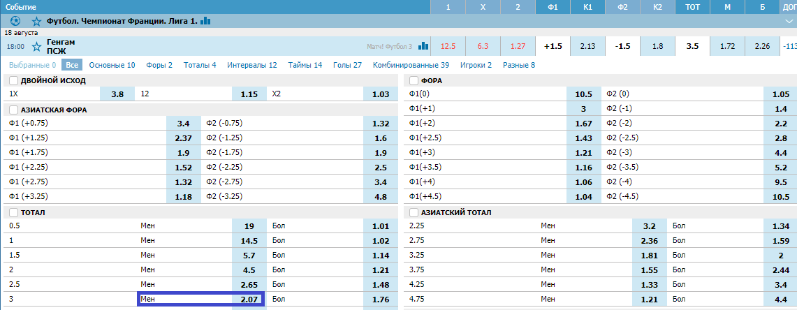Генгам - ПСЖ. Прогноз матча Лиги1