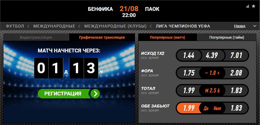 Бенфика - ПАОК. Прогноз матча Лиги Чемпионов