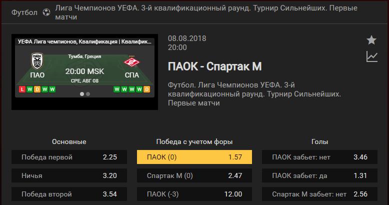 ПАОК – Спартак Москва. Прогноз на матч Лиги Чемпионов