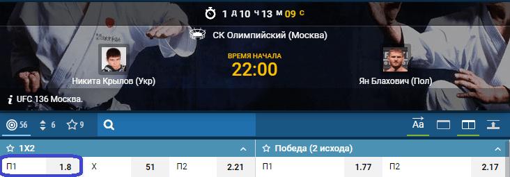 Прогноз на бой Никита Крылов – Ян Блахович