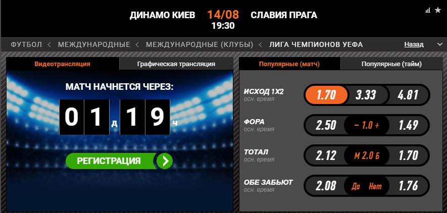 Динамо Киев - Славия. Прогноз матча Лиги Чемпионов