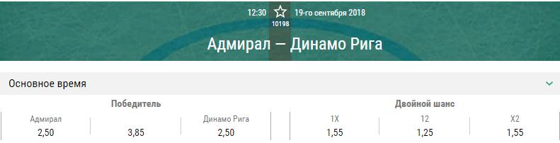 Адмирал – Динамо Рига. Прогноз на матч КХЛ