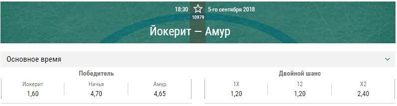 Йокерит – Амур. Прогноз матча КХЛ