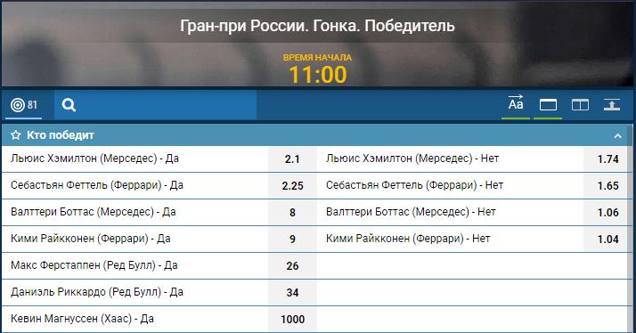 БК «1хСтавка» определилась с фаворитами гран-при России 2018