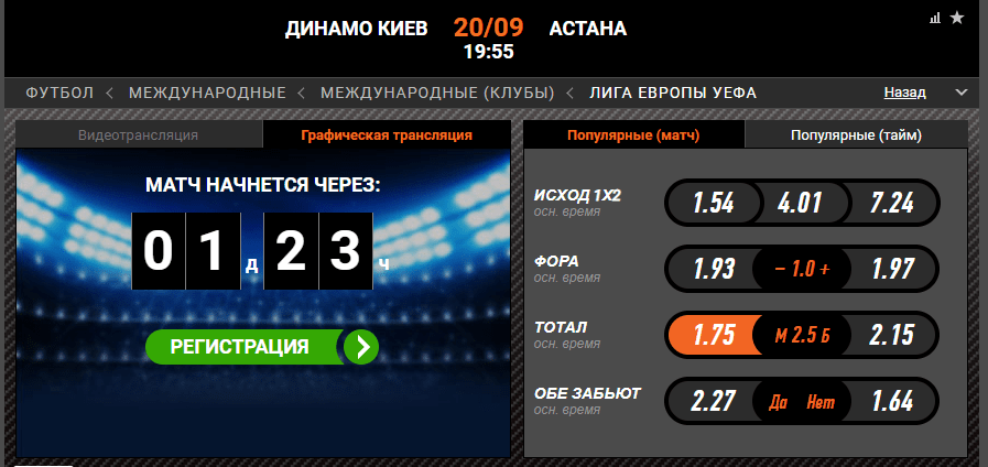 Динамо Киев - Астана. Прогноз матча Лиги Европы