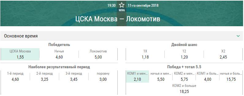 ЦСКА – Локомотив. Прогноз матча КХЛ