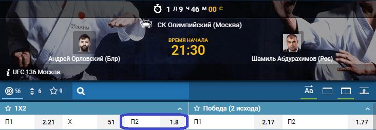 Прогноз на бой Андрей Орловский – Шамиль Абдурахимов