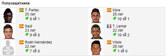Особенности ставок на Атлетико Мадрид