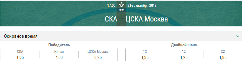 СКА – ЦСКА. Прогноз матча КХЛ