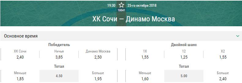 ХК Сочи – Динамо Москва. Прогноз матча КХЛ