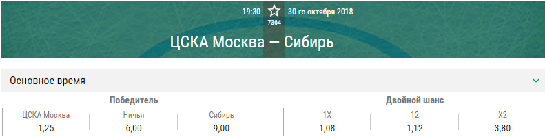 ЦСКА – Сибирь. Прогноз матча КХЛ