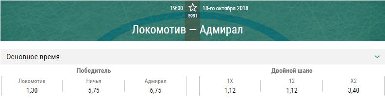 Локомотив – Адмирал. Прогноз матча КХЛ