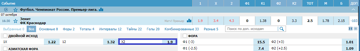 Зенит – Краснодар. Прогноз матча РПЛ