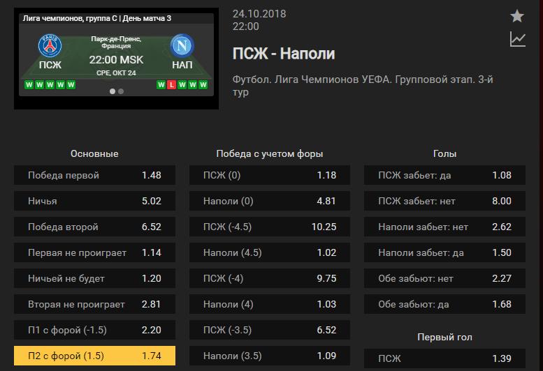 ПСЖ – Наполи. Прогноз на матч Лиги Чемпионов