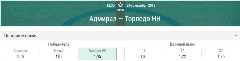 Адмирал – Торпедо. Прогноз матча КХЛ