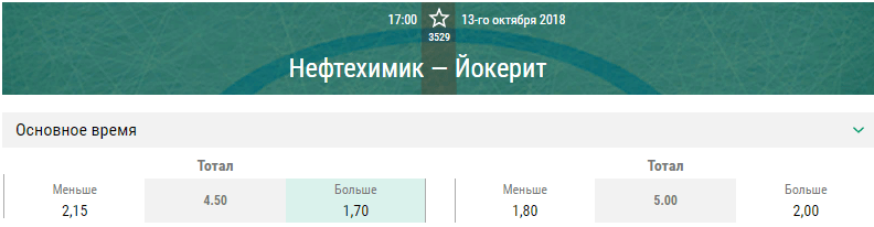 Нефтехимик – Йокерит. Прогноз матча КХЛ