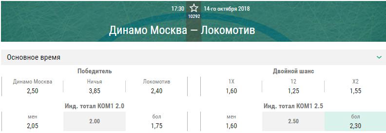 Динамо М – Локомотив. Прогноз матча КХЛ