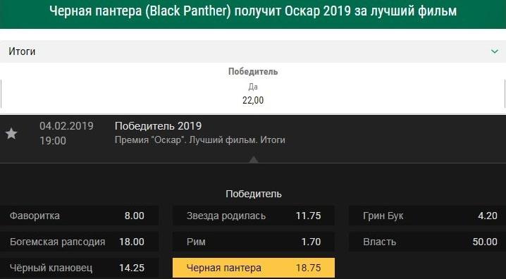 Букмекеры начали принимать ставки на кинопремию Оскар 2019