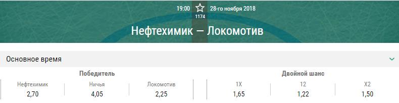 Нефтехимик – Локомотив. Прогноз матча КХЛ