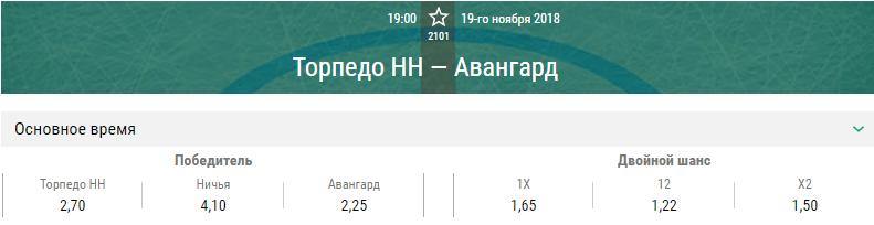 Торпедо – Авангард. Прогноз матча КХЛ
