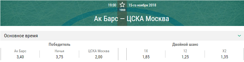 Ак Барс – ЦСКА. Прогноз матча КХЛ