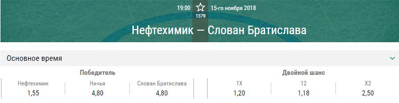 Нефтехимик – Слован. Прогноз матча КХЛ