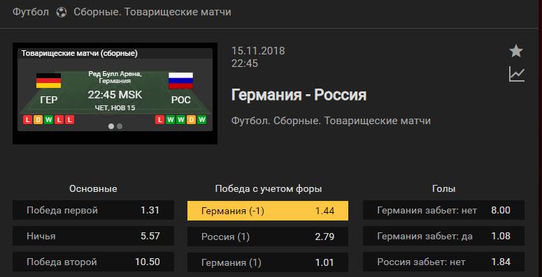 Германия – Россия. Прогноз товарищеского матча