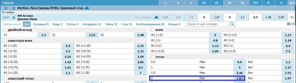 Астана – Динамо. Прогноз матча Лиги Европы