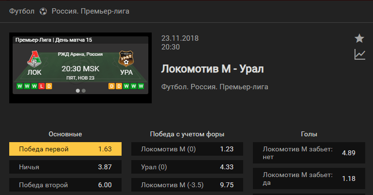 Локомотив Москва – Урал. Прогноз матча чемпионата России