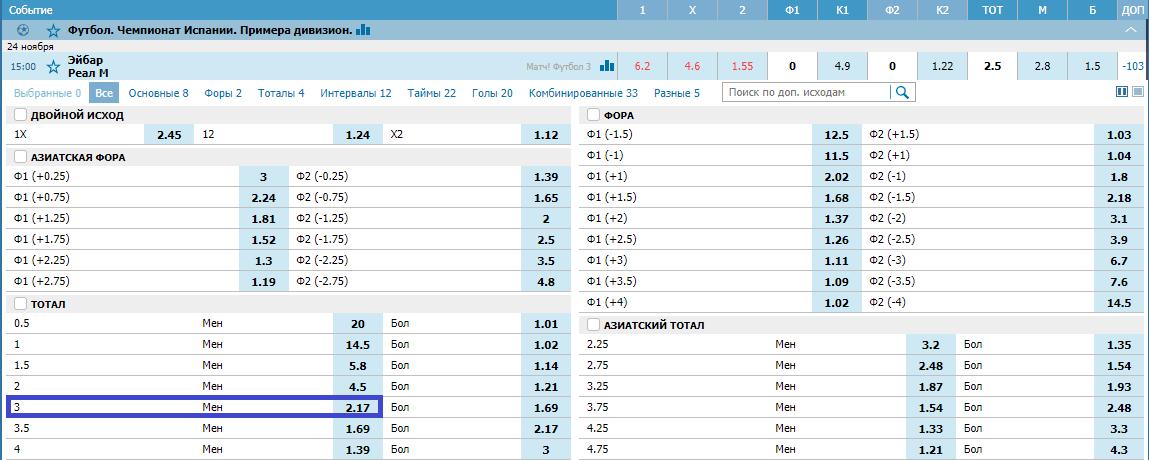Эйбар – Реал. Прогноз матча Примеры