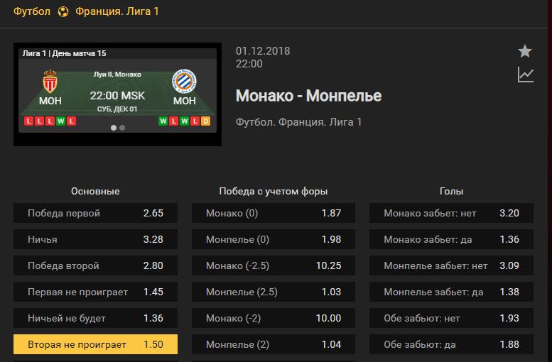 Монако – Монпелье. Прогноз матча французской Лиги 1