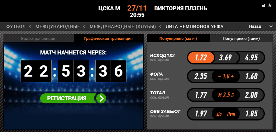 ЦСКА – Виктория Пльзень. Прогноз матча Лиги Чемпионов