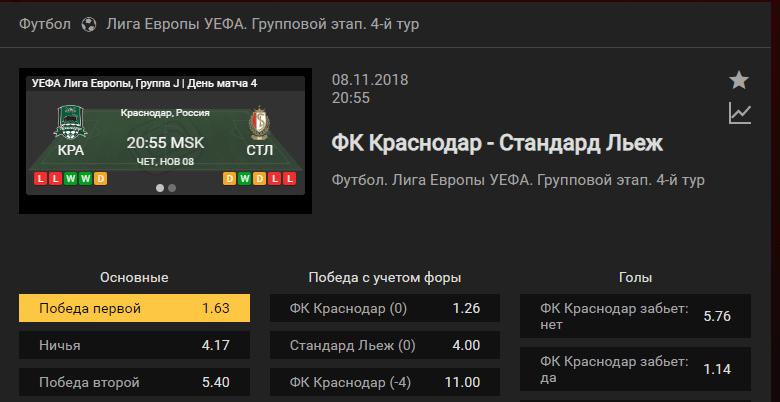 Краснодар - Стандард. Прогноз матча Лиги Европы