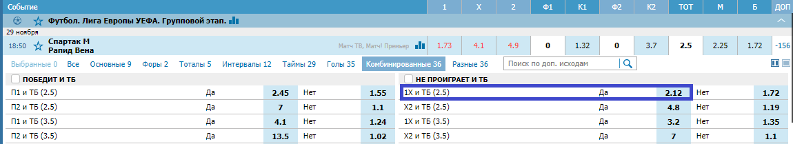 Спартак – Рапид. Прогноз матча Лиги Европы