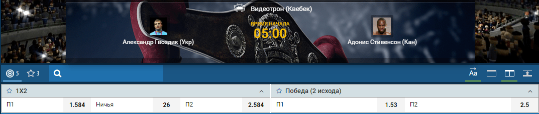Прогноз на бой Александр Гвоздик – Адонис Стивенсон