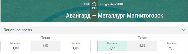 Авангард – Металлург Магнитогорск. Прогноз матча КХЛ