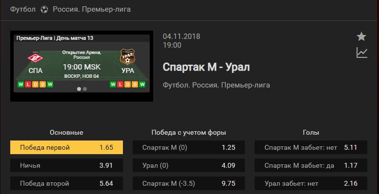 Спартак Москва - Урал. Прогноз матча чемпионата России