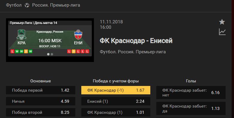 Краснодар – Енисей. Прогноз поединка чемпионата России