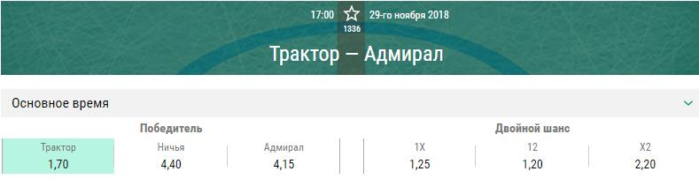 Трактор – Адмирал. Прогноз матча КХЛ