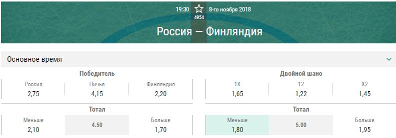 Финляндия – Россия. Прогноз матча Кубка Карьяла