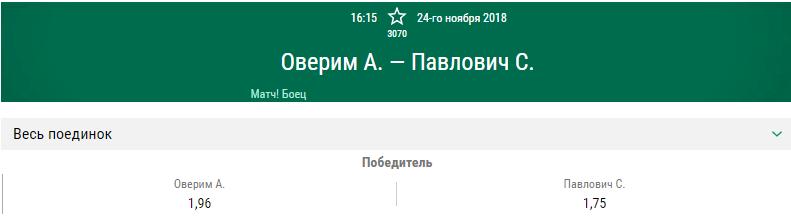 Сергей Павлович – Алистар Оверим. Видео боя в HD